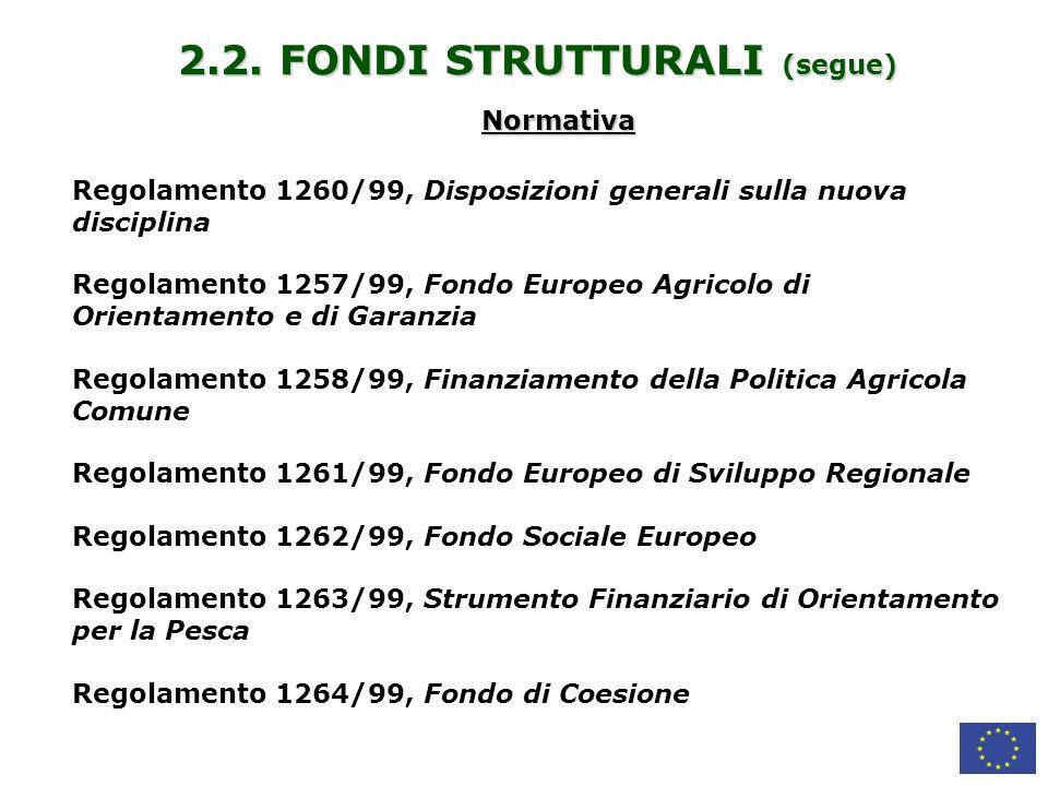 5.PROCEDURE DI ASSEGNAZIONE DELLE RISORSE AGEVOLATE 5.1.