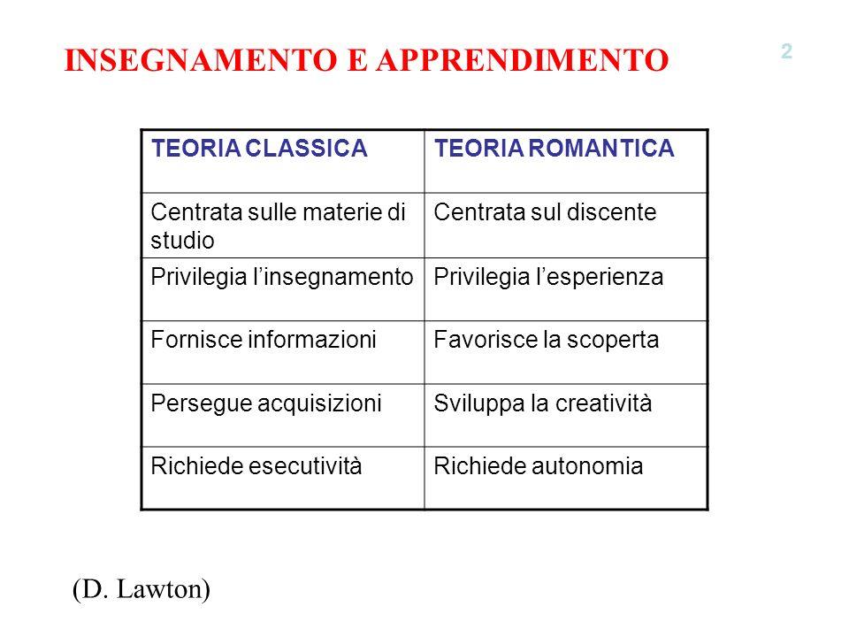 2 INSEGNAMENTO E APPRENDIMENTO TEORIA CLASSICATEORIA ROMANTICA Centrata sulle materie di studio Centrata sul discente Privilegia linsegnamentoPrivileg