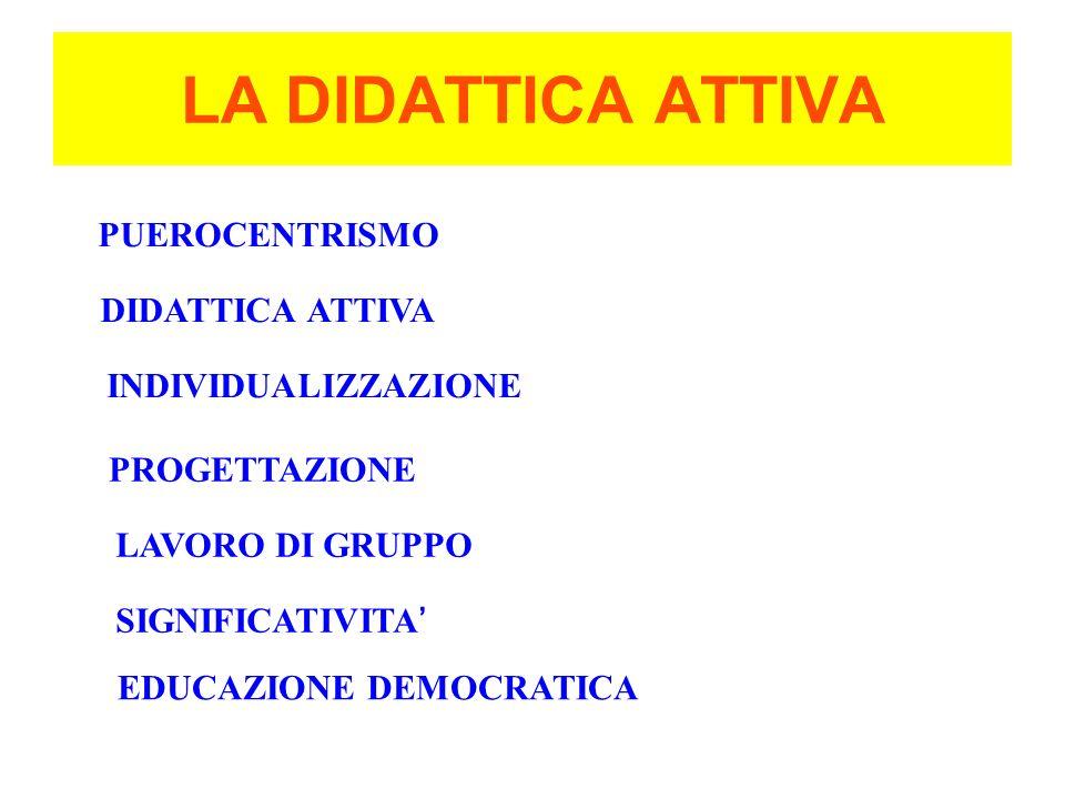 LA DIDATTICA ATTIVA PUEROCENTRISMO DIDATTICA ATTIVA INDIVIDUALIZZAZIONE PROGETTAZIONE LAVORO DI GRUPPO SIGNIFICATIVITA EDUCAZIONE DEMOCRATICA