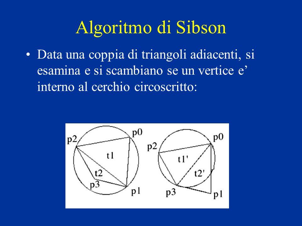 Algoritmo di Sibson Data una coppia di triangoli adiacenti, si esamina e si scambiano se un vertice e interno al cerchio circoscritto: