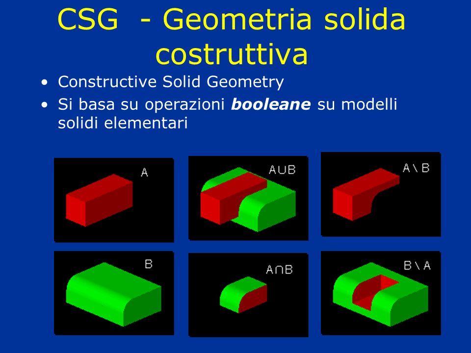 CSG - Geometria solida costruttiva Constructive Solid Geometry Si basa su operazioni booleane su modelli solidi elementari