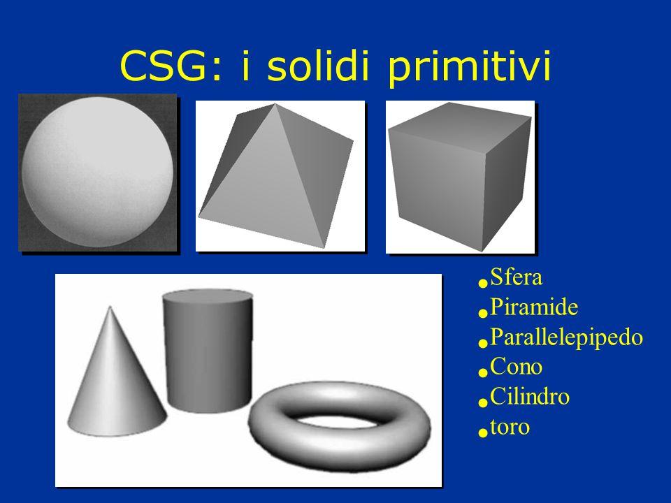 CSG: i solidi primitivi Sfera Piramide Parallelepipedo Cono Cilindro toro