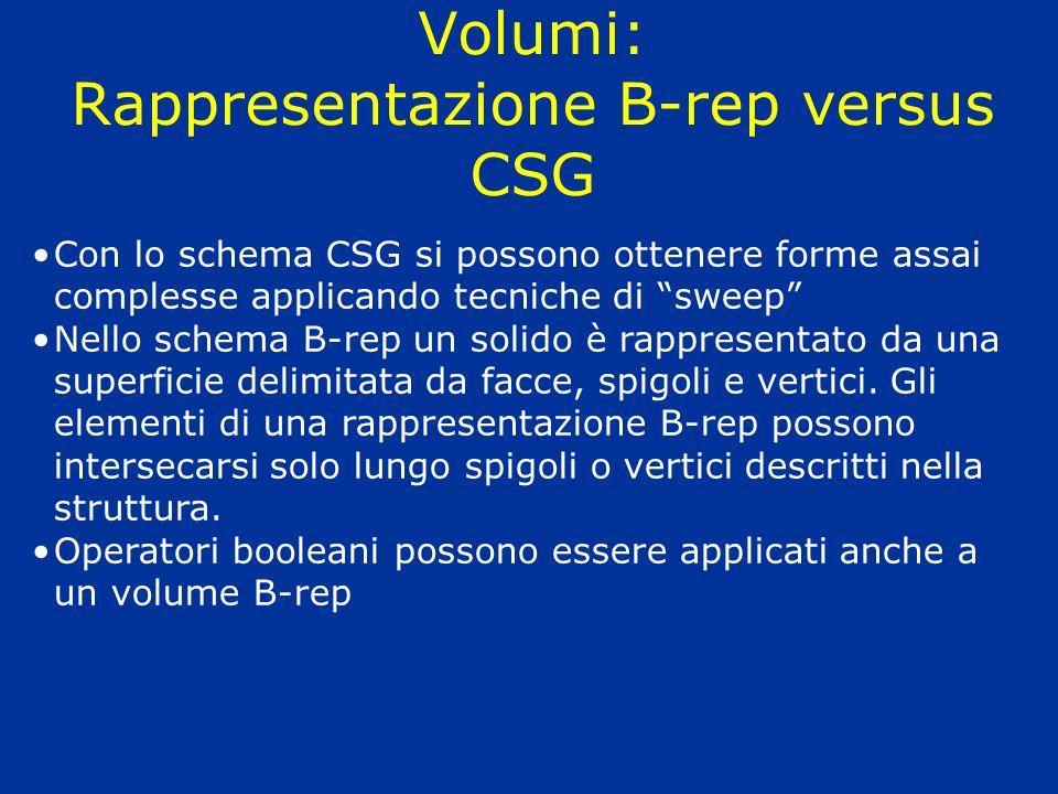 Con lo schema CSG si possono ottenere forme assai complesse applicando tecniche di sweep Nello schema B-rep un solido è rappresentato da una superfici