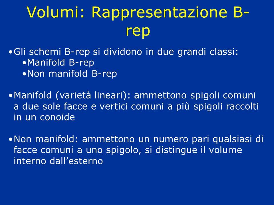 Gli schemi B-rep si dividono in due grandi classi: Manifold B-rep Non manifold B-rep Manifold (varietà lineari): ammettono spigoli comuni a due sole f