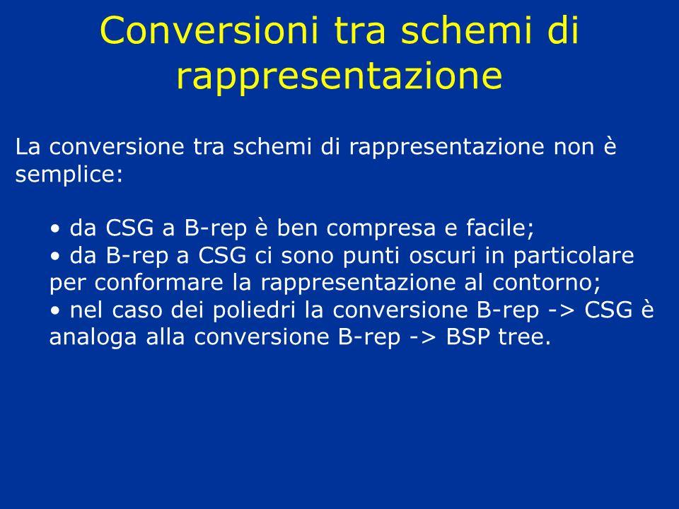 La conversione tra schemi di rappresentazione non è semplice: da CSG a B-rep è ben compresa e facile; da B-rep a CSG ci sono punti oscuri in particola