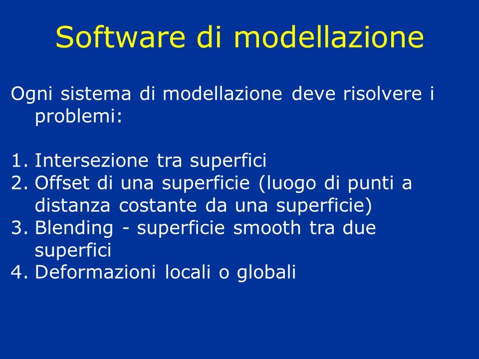 Ogni sistema di modellazione deve risolvere i problemi: 1.Intersezione tra superfici 2.Offset di una superficie (luogo di punti a distanza costante da