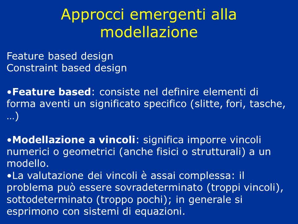 Feature based design Constraint based design Feature based: consiste nel definire elementi di forma aventi un significato specifico (slitte, fori, tas