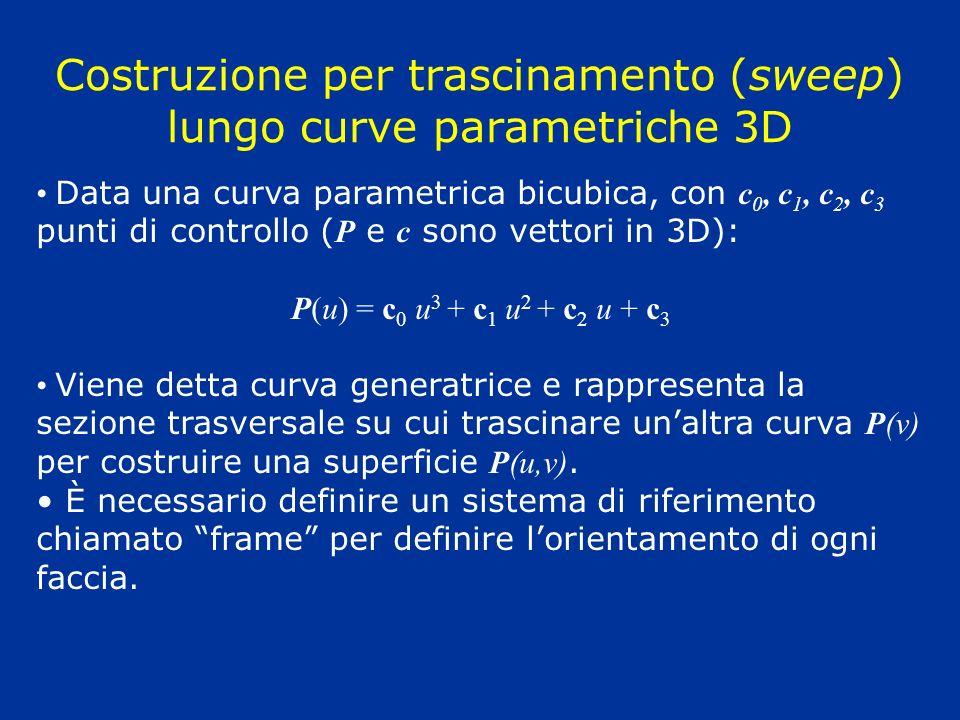 Data una curva parametrica bicubica, con c 0, c 1, c 2, c 3 punti di controllo ( P e c sono vettori in 3D): P(u) = c 0 u 3 + c 1 u 2 + c 2 u + c 3 Vie