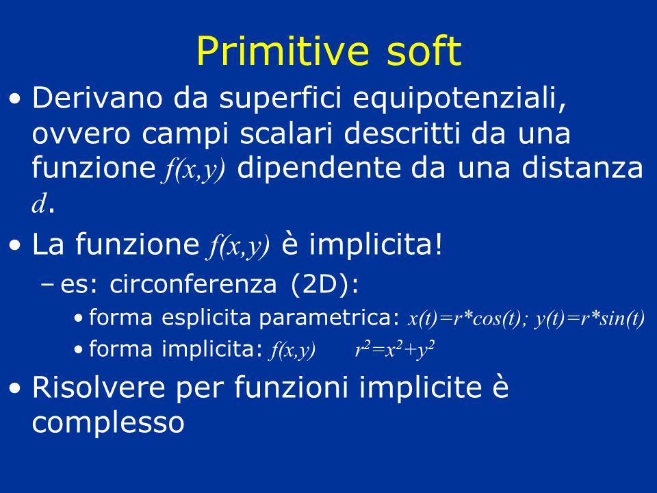 Primitive soft Derivano da superfici equipotenziali, ovvero campi scalari descritti da una funzione f(x,y) dipendente da una distanza d. La funzione f