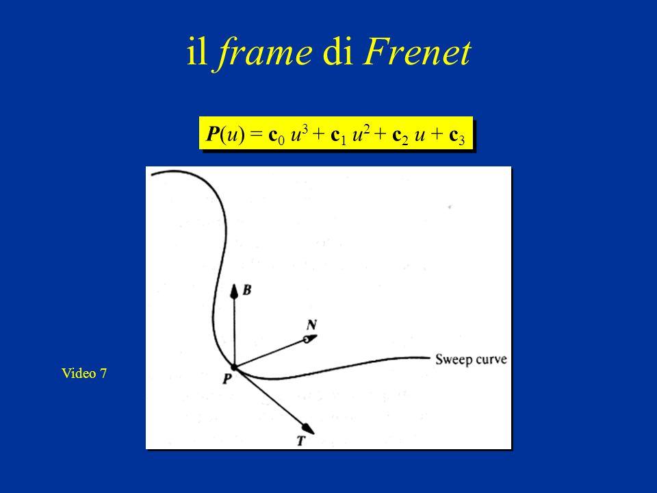 Per definire il frame di Frenet relativo alla curva parametrica: P(u) = c 0 u 3 + c 1 u 2 + c 2 u + c 3 lorigine è un punto qualsiasi lungo la curva P, i 3 versori del riferimento sono T, N, B così definiti: T vettore unitario tangente alla curva in P per costruirlo ricordiamo che: T = V / |V| dove V =3 c 0 u 2 + 2 c 1 u + c 2 è la derivata della curva P N = K/ |K| chiamato vettore normale dove K = V x A x V/ |V| e A è la derivata seconda della curva (A = 6c 0 u + 2c 1 ) B = T x N chiamato vettore binormale il frame di Frenet