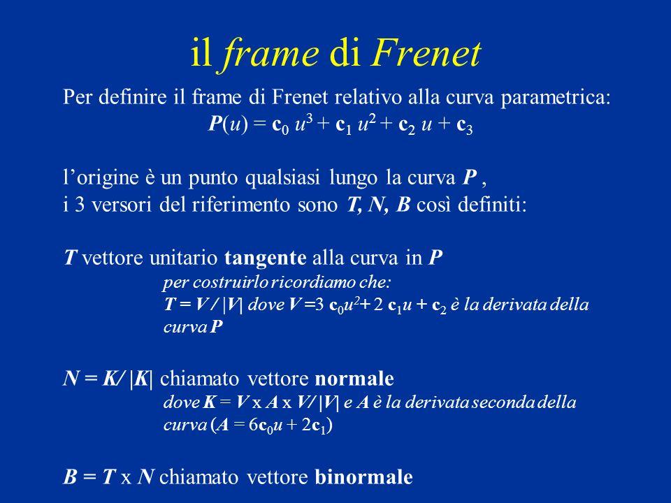 Per definire il frame di Frenet relativo alla curva parametrica: P(u) = c 0 u 3 + c 1 u 2 + c 2 u + c 3 lorigine è un punto qualsiasi lungo la curva P