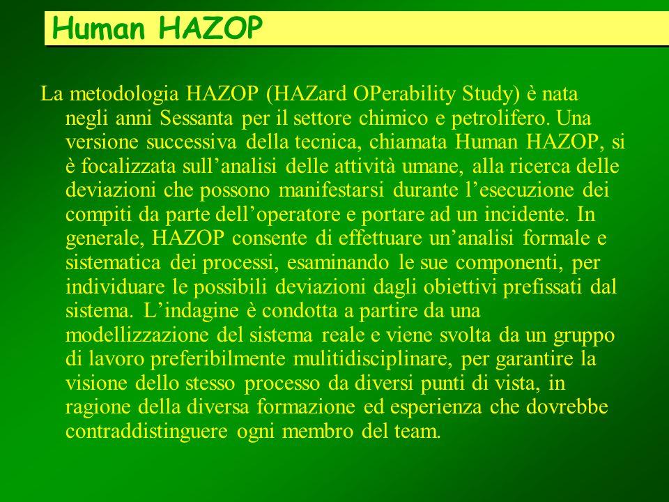 Human HAZOP La metodologia HAZOP (HAZard OPerability Study) è nata negli anni Sessanta per il settore chimico e petrolifero. Una versione successiva d