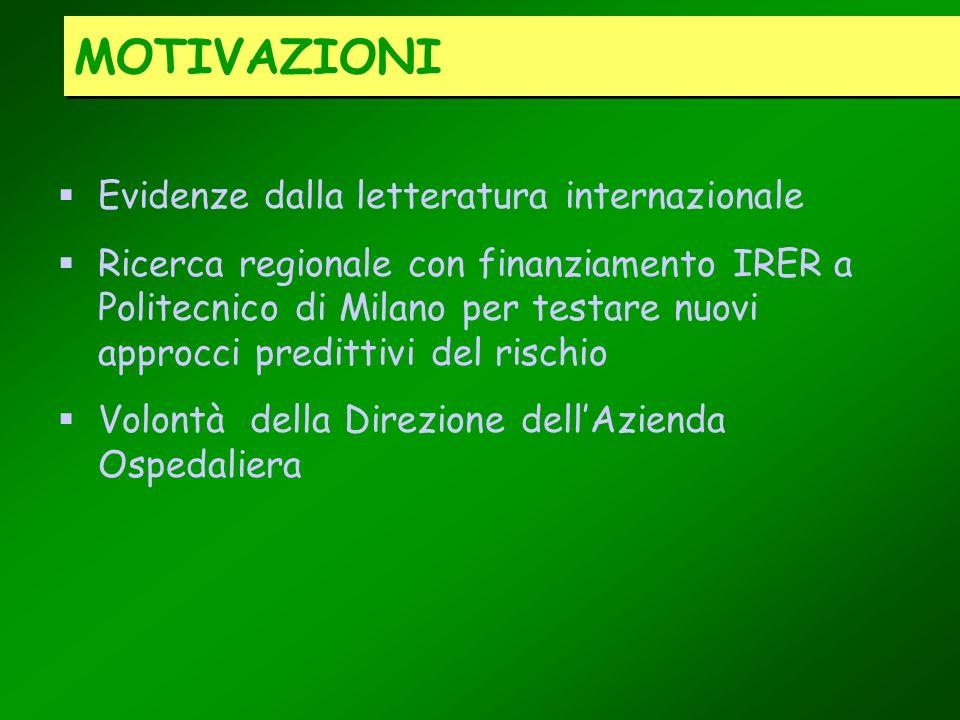 MOTIVAZIONI Evidenze dalla letteratura internazionale Ricerca regionale con finanziamento IRER a Politecnico di Milano per testare nuovi approcci pred