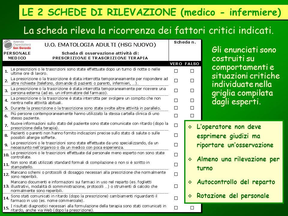LE 2 SCHEDE DI RILEVAZIONE (medico - infermiere) La scheda rileva la ricorrenza dei fattori critici indicati. Gli enunciati sono costruiti su comporta