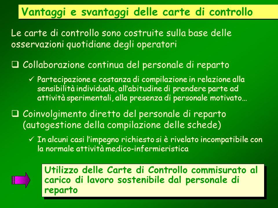 Vantaggi e svantaggi delle carte di controllo Collaborazione continua del personale di reparto Partecipazione e costanza di compilazione in relazione