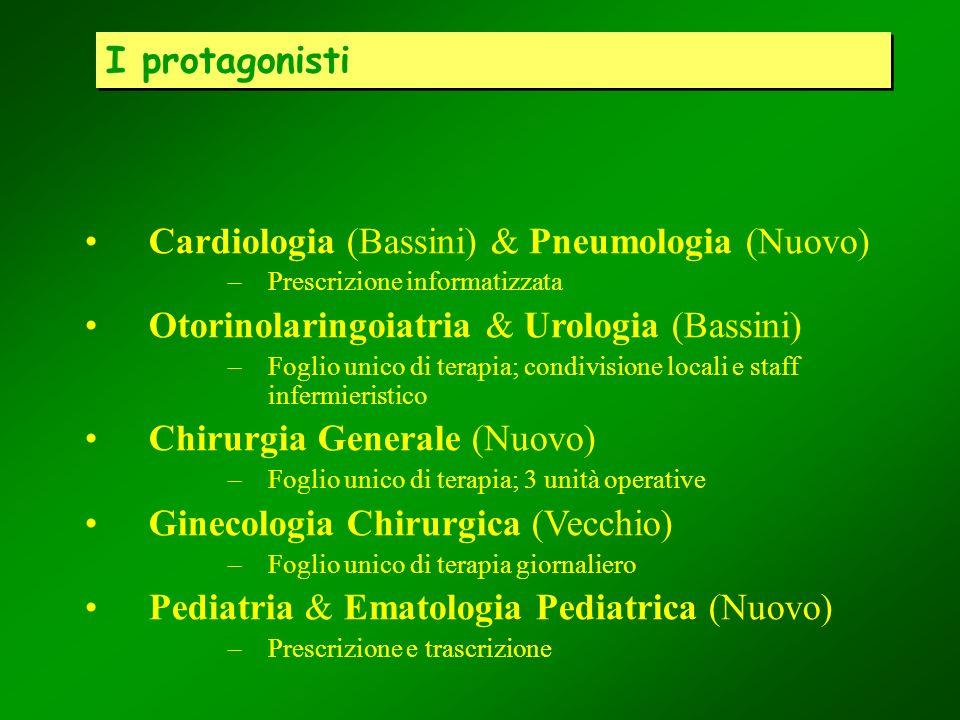 Cardiologia (Bassini) & Pneumologia (Nuovo) –Prescrizione informatizzata Otorinolaringoiatria & Urologia (Bassini) –Foglio unico di terapia; condivisi