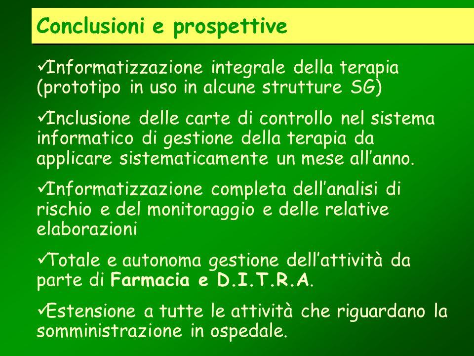 Conclusioni e prospettive Informatizzazione integrale della terapia (prototipo in uso in alcune strutture SG) Inclusione delle carte di controllo nel