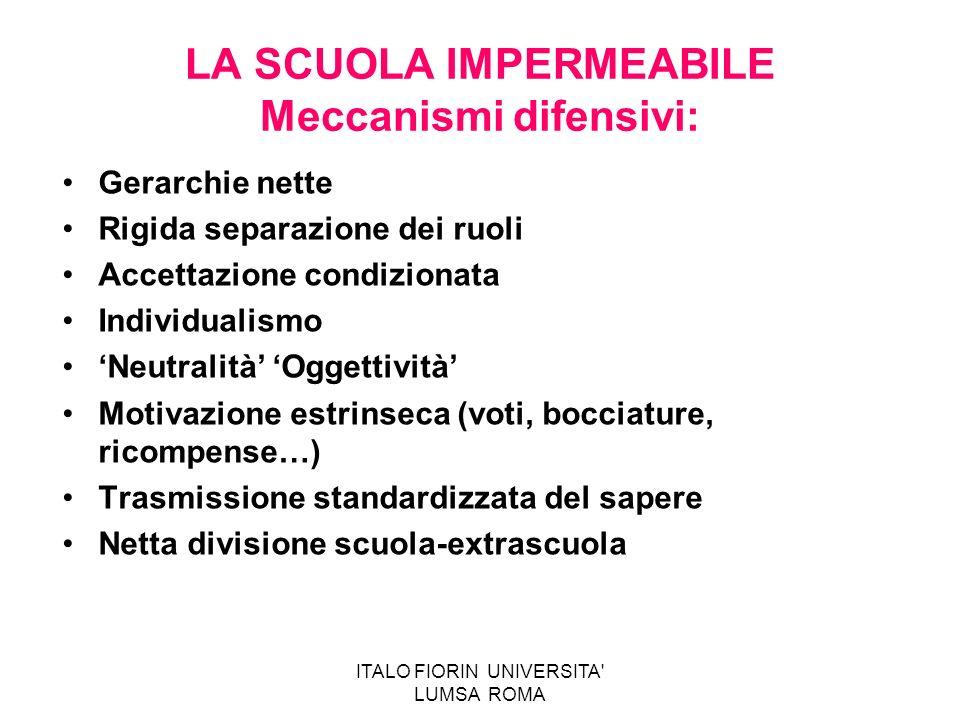 ITALO FIORIN UNIVERSITA' LUMSA ROMA LA SCUOLA IMPERMEABILE Meccanismi difensivi: Gerarchie nette Rigida separazione dei ruoli Accettazione condizionat