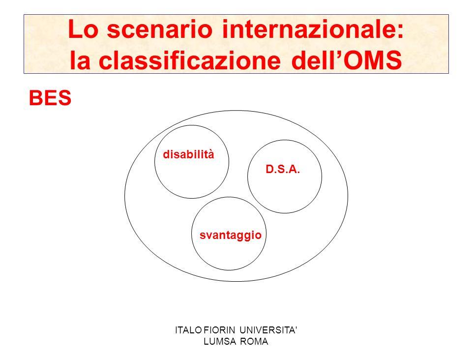 ITALO FIORIN UNIVERSITA' LUMSA ROMA Lo scenario internazionale: la classificazione dellOMS BES disabilità D.S.A. svantaggio