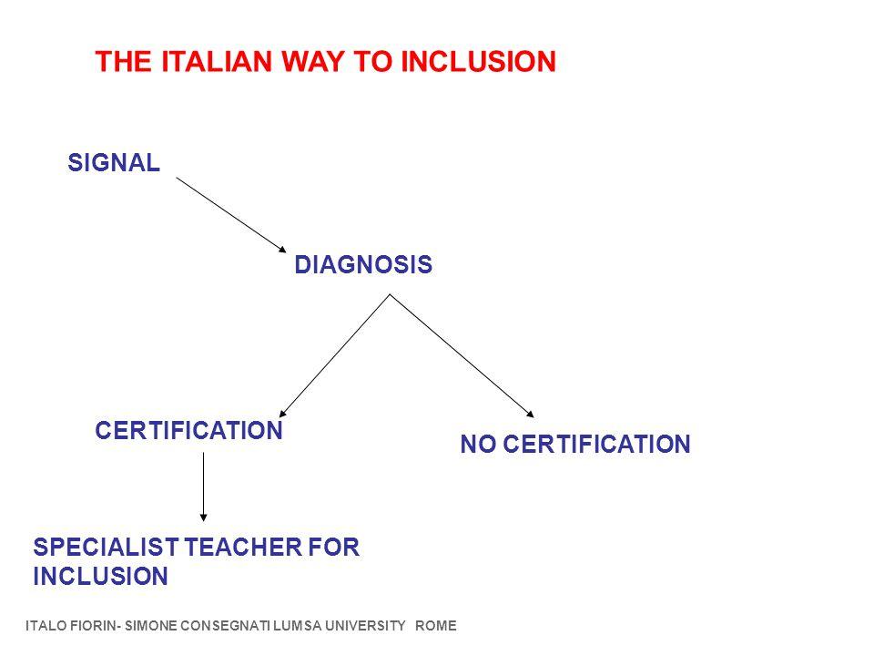 SIGNAL DIAGNOSIS NO CERTIFICATION CERTIFICATION SPECIALIST TEACHER FOR INCLUSION THE ITALIAN WAY TO INCLUSION ITALO FIORIN- SIMONE CONSEGNATI LUMSA UN