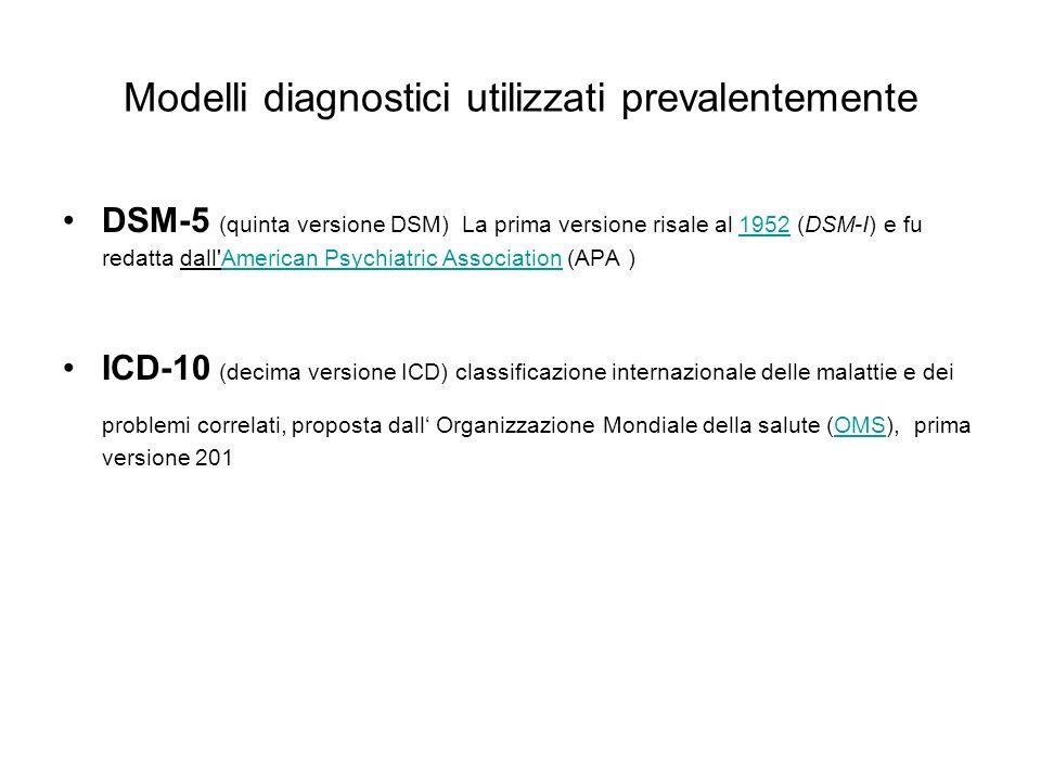 Modelli diagnostici utilizzati prevalentemente DSM-5 (quinta versione DSM) La prima versione risale al 1952 (DSM-I) e fu redatta dall'American Psychia