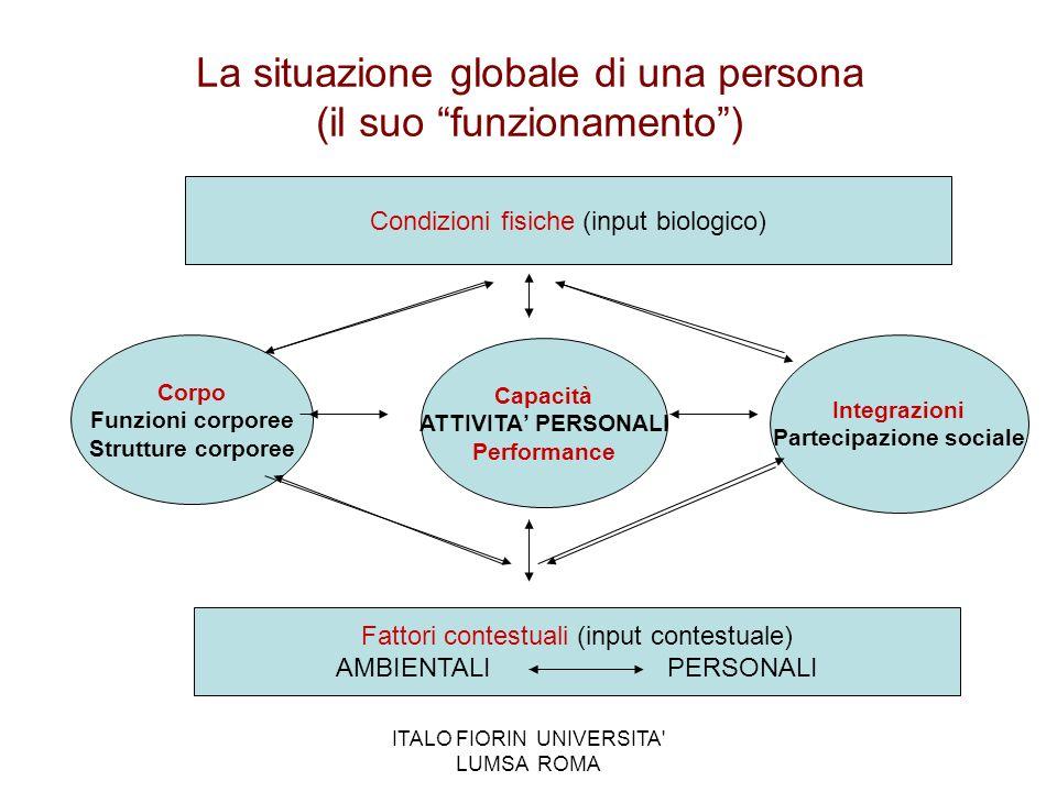 ITALO FIORIN UNIVERSITA' LUMSA ROMA La situazione globale di una persona (il suo funzionamento) Condizioni fisiche (input biologico) Fattori contestua