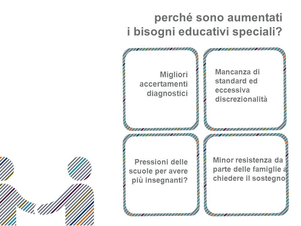 perché sono aumentati i bisogni educativi speciali? Migliori accertamenti diagnostici Mancanza di standard ed eccessiva discrezionalità Minor resisten