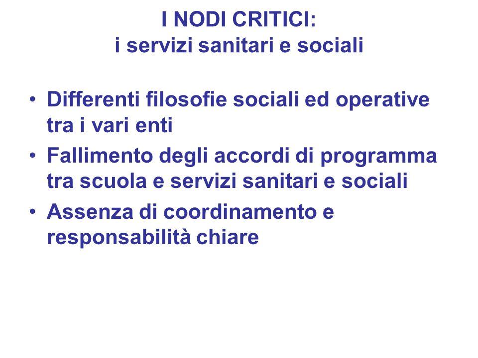 I NODI CRITICI: i servizi sanitari e sociali Differenti filosofie sociali ed operative tra i vari enti Fallimento degli accordi di programma tra scuol