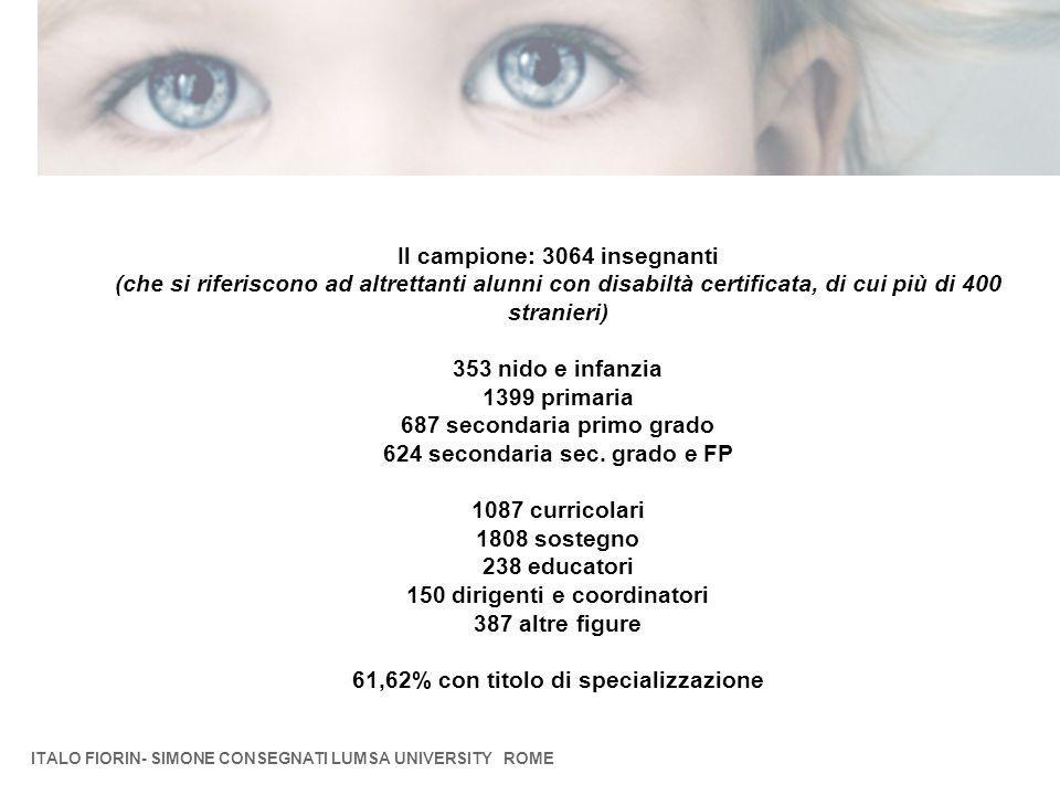 Il campione: 3064 insegnanti (che si riferiscono ad altrettanti alunni con disabiltà certificata, di cui più di 400 stranieri) 353 nido e infanzia 139