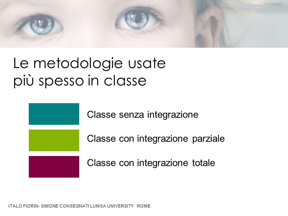 Classe senza integrazione Classe con integrazione parziale Classe con integrazione totale Le metodologie usate più spesso in classe ITALO FIORIN- SIMO