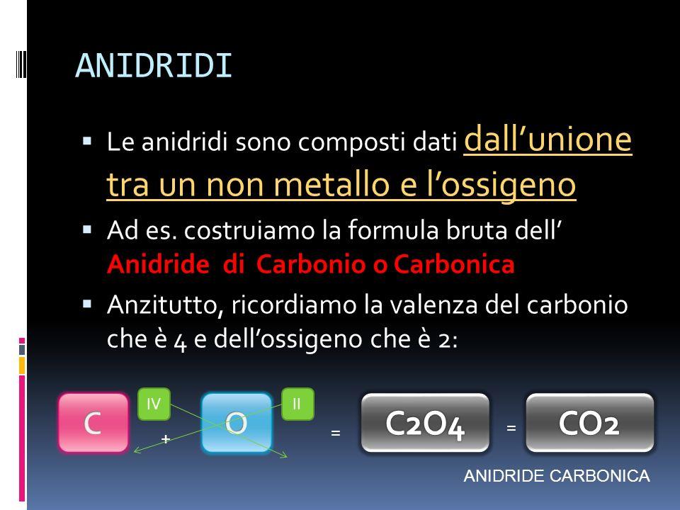 ANIDRIDI Le anidridi sono composti dati dallunione tra un non metallo e lossigeno Ad es.