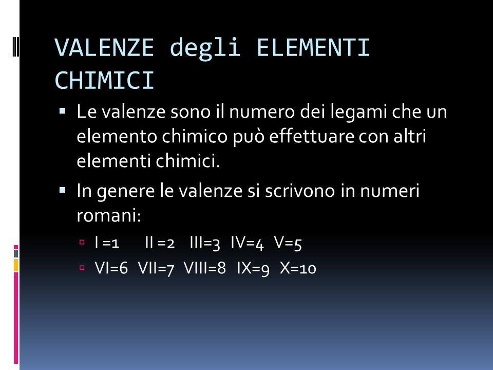 VALENZE degli ELEMENTI CHIMICI Le valenze sono il numero dei legami che un elemento chimico può effettuare con altri elementi chimici.