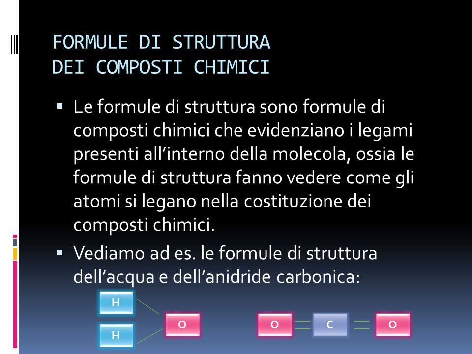 FORMULE DI STRUTTURA DEI COMPOSTI CHIMICI Le formule di struttura sono formule di composti chimici che evidenziano i legami presenti allinterno della molecola, ossia le formule di struttura fanno vedere come gli atomi si legano nella costituzione dei composti chimici.