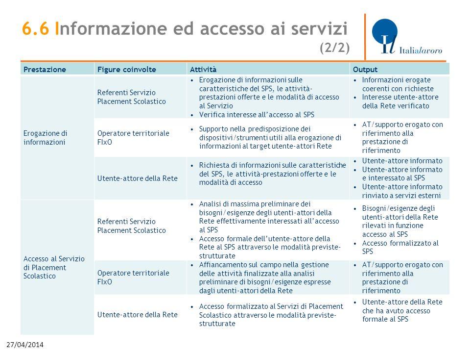 27/04/2014 37 PrestazioneFigure coinvolteAttivitàOutput Erogazione di informazioni Referenti Servizio Placement Scolastico Erogazione di informazioni