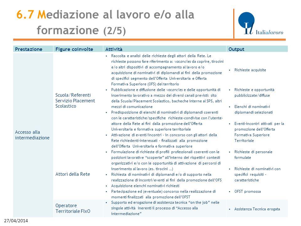 27/04/2014 39 PrestazioneFigure coinvolteAttivitàOutput Accesso alla intermediazione Scuola/Referenti Servizio Placement Scolastico Raccolta e analisi