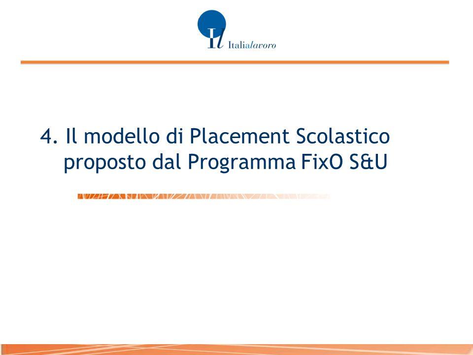 4. Il modello di Placement Scolastico proposto dal Programma FixO S&U