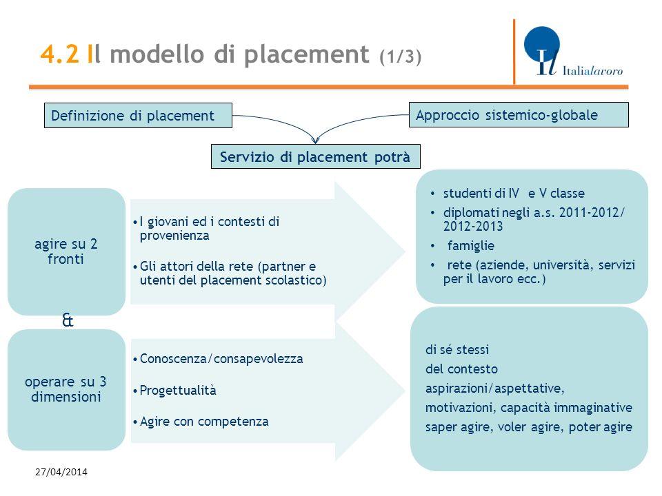 27/04/2014 6 Definizione di placement Approccio sistemico-globale Servizio di placement potrà I giovani ed i contesti di provenienzaI giovani ed i con