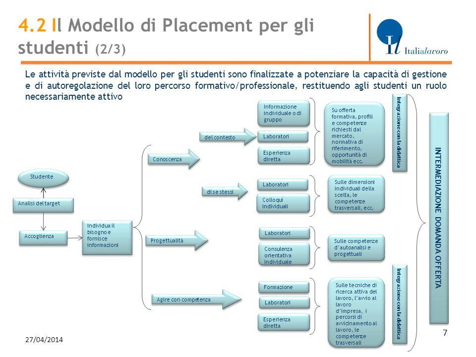 27/04/2014 7 Le attività previste dal modello per gli studenti sono finalizzate a potenziare la capacità di gestione e di autoregolazione del loro per