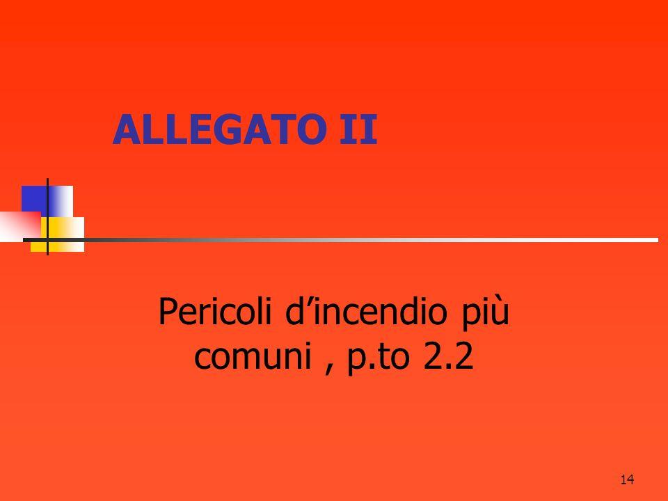 14 ALLEGATO II Pericoli dincendio più comuni, p.to 2.2