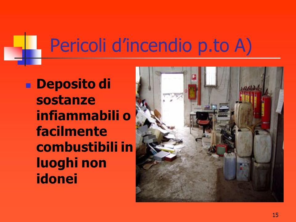 15 Pericoli dincendio p.to A) Deposito di sostanze infiammabili o facilmente combustibili in luoghi non idonei