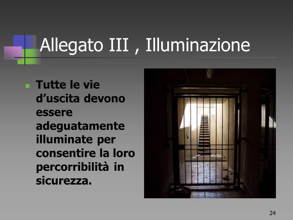 24 Allegato III, Illuminazione Tutte le vie duscita devono essere adeguatamente illuminate per consentire la loro percorribilità in sicurezza.
