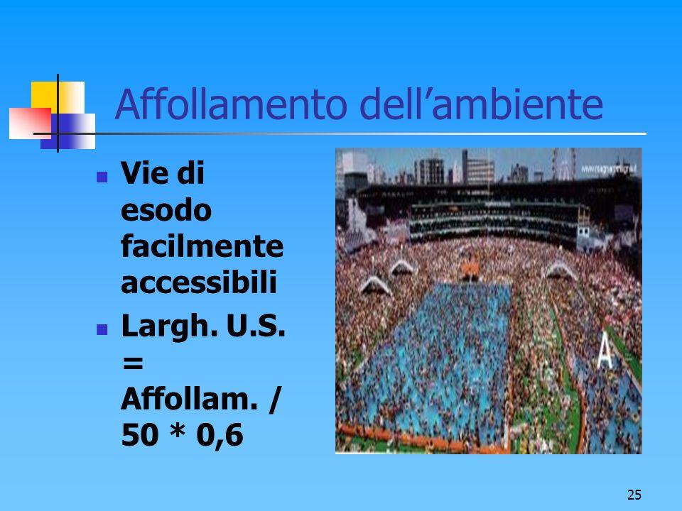 25 Affollamento dellambiente Vie di esodo facilmente accessibili Largh. U.S. = Affollam. / 50 * 0,6