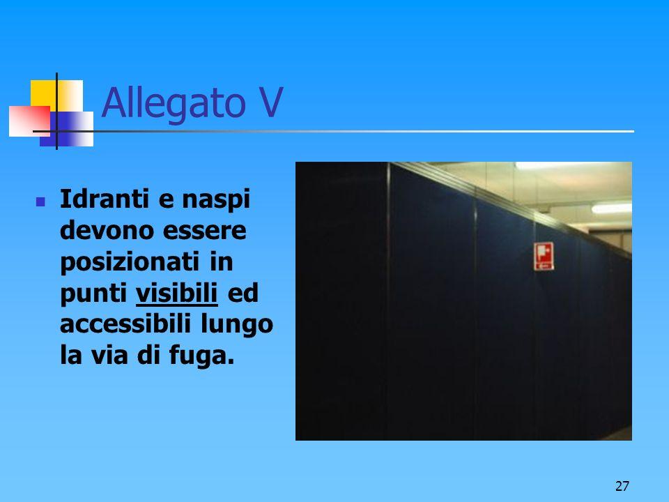 27 Allegato V Idranti e naspi devono essere posizionati in punti visibili ed accessibili lungo la via di fuga.