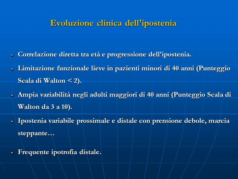 Evoluzione clinica dell'ipostenia Correlazione diretta tra età e progressione dell'ipostenia. Limitazione funzionale lieve in pazienti minori di 40 an