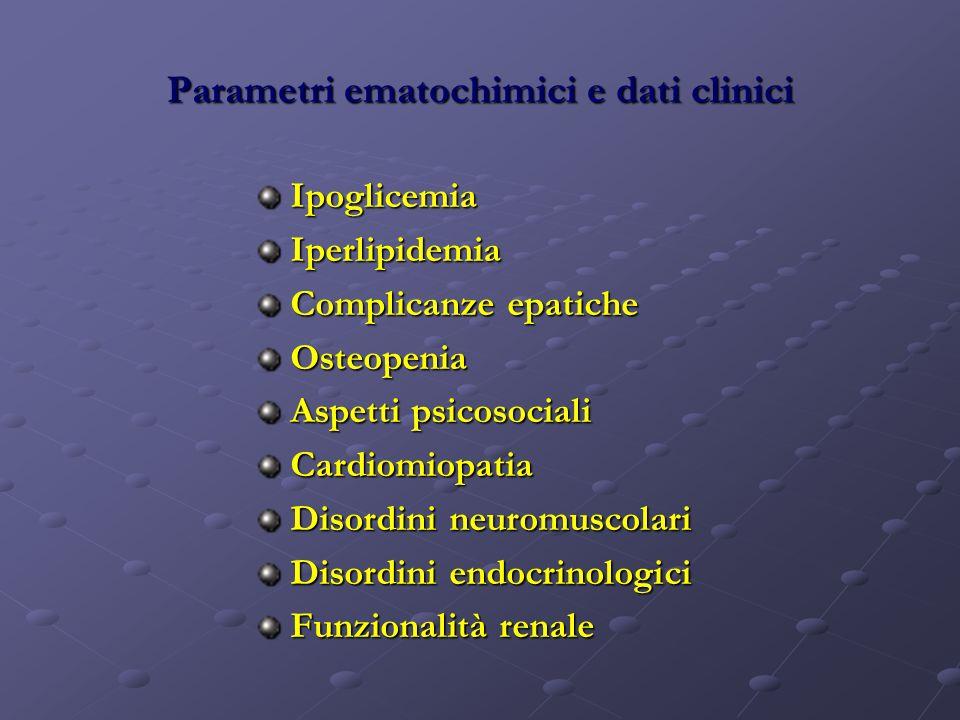 Parametri ematochimici e dati clinici IpoglicemiaIperlipidemia Complicanze epatiche Osteopenia Aspetti psicosociali Cardiomiopatia Disordini neuromusc