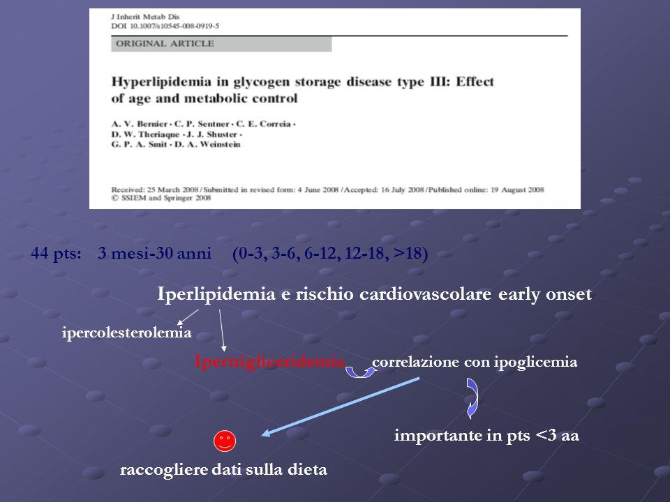 44 pts:3 mesi-30 anni(0-3, 3-6, 6-12, 12-18, >18) Iperlipidemia e rischio cardiovascolare early onset ipercolesterolemia Ipertrigliceridemia correlazi