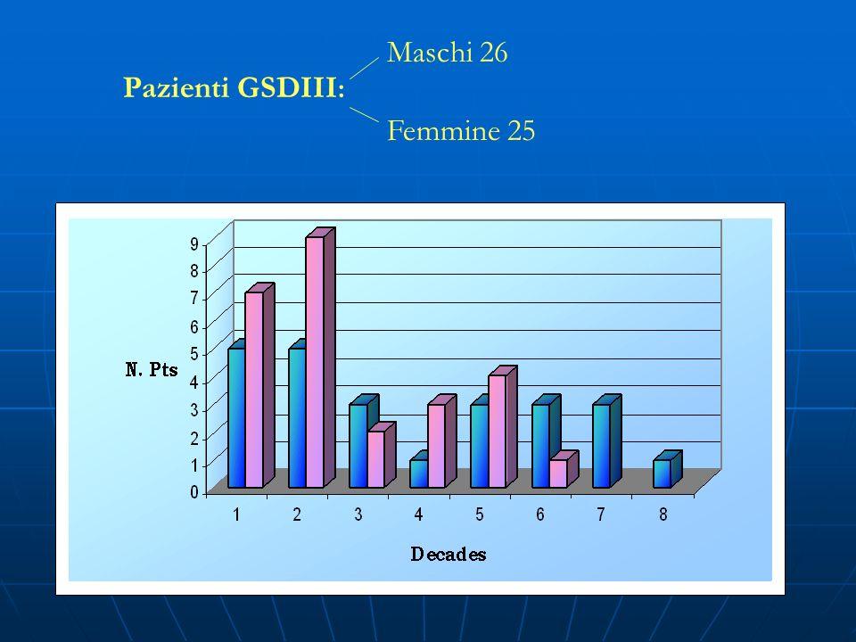 Pazienti GSDIII : Maschi 26 Femmine 25