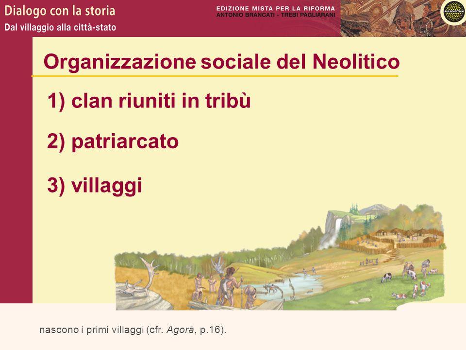 nascono i primi villaggi (cfr. Agorà, p.16). Organizzazione sociale del Neolitico 1) clan riuniti in tribù 2) patriarcato 3) villaggi