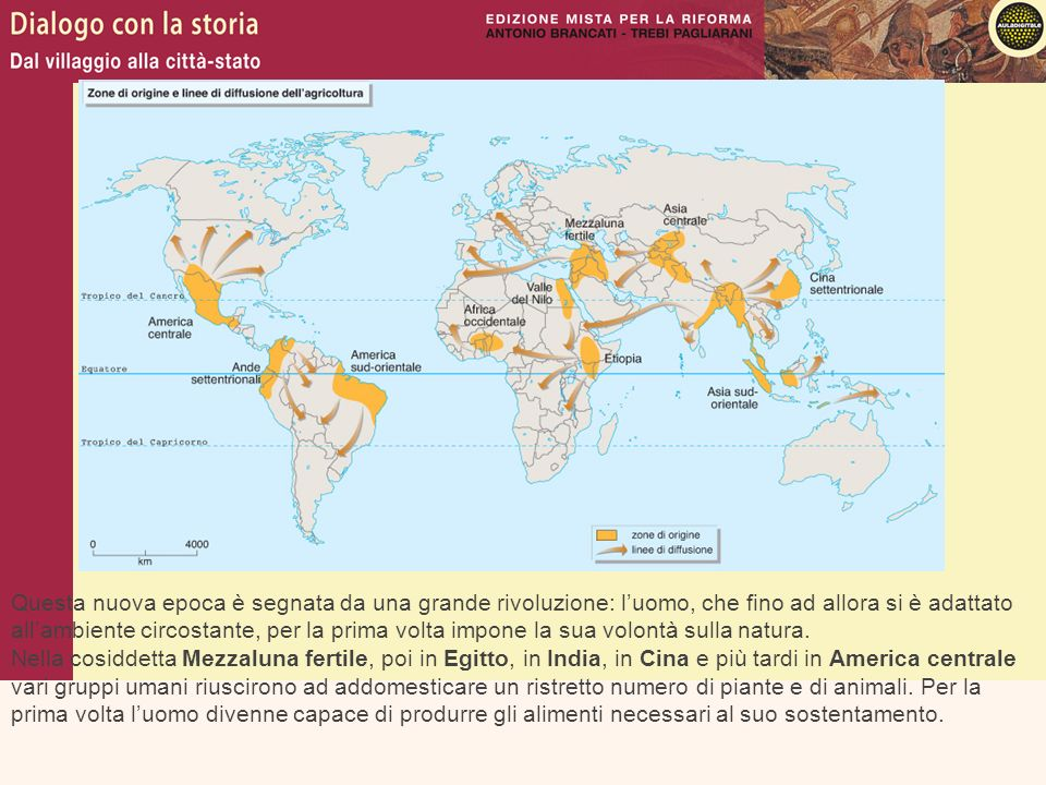 Nasce lagricoltura, favorita dai cambiamenti climatici e dallutilizzo di nuovi strumenti, come zappe e aratri rudimentali.