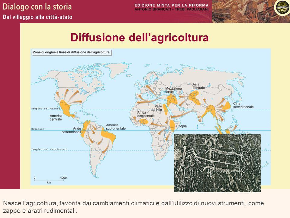Nasce lagricoltura, favorita dai cambiamenti climatici e dallutilizzo di nuovi strumenti, come zappe e aratri rudimentali. Diffusione dellagricoltura
